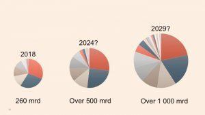 enklere-rimeligere-bedre-Duvi-Pensjon-2018