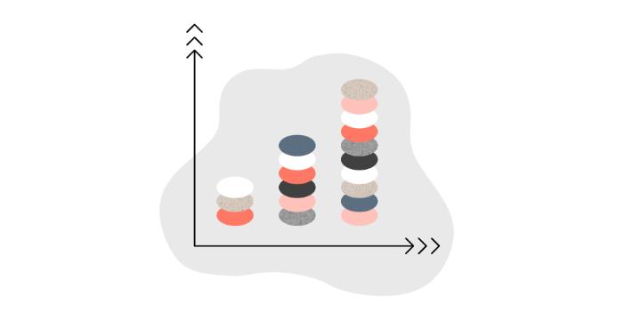 diagram med søyler av mynter i stigende rekkefølge